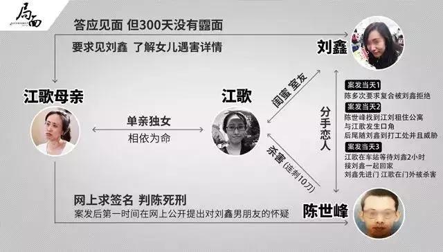 当江歌遇害案伤害江歌刘鑫案,连带变成谁哪卖紧身塑身衣图片
