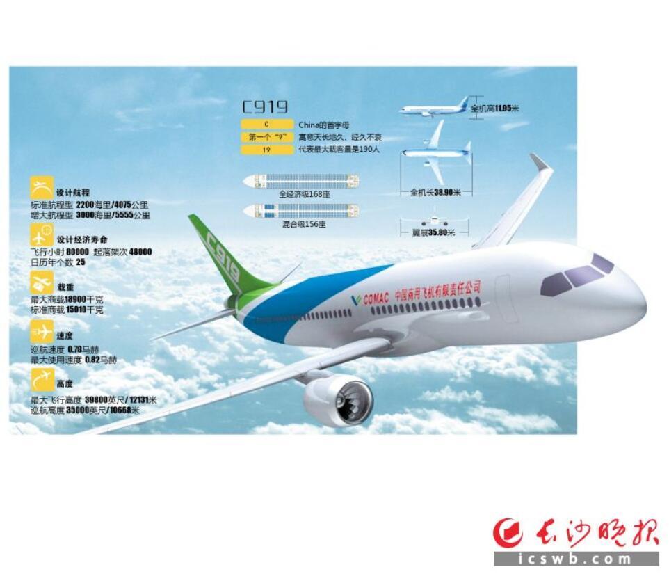 起落架的安全性和可靠性对飞机的重要性